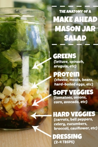 mason-jar-salad-anatomy